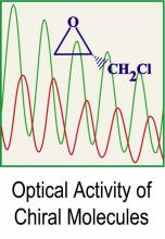 Link to Optical Activity of Chiral Molecules project