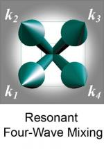 Link to Resonant Four-Wave Mixing project
